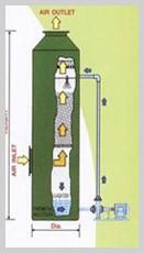Tháp xử lý khí ướt - Wet Scrubber 1